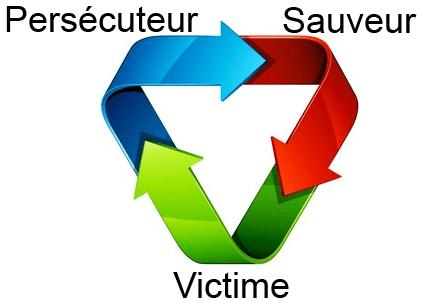 Le triangle de Karpman : Victime, sauveteur, persécuteur, comment sortir du triangle infernal ?
